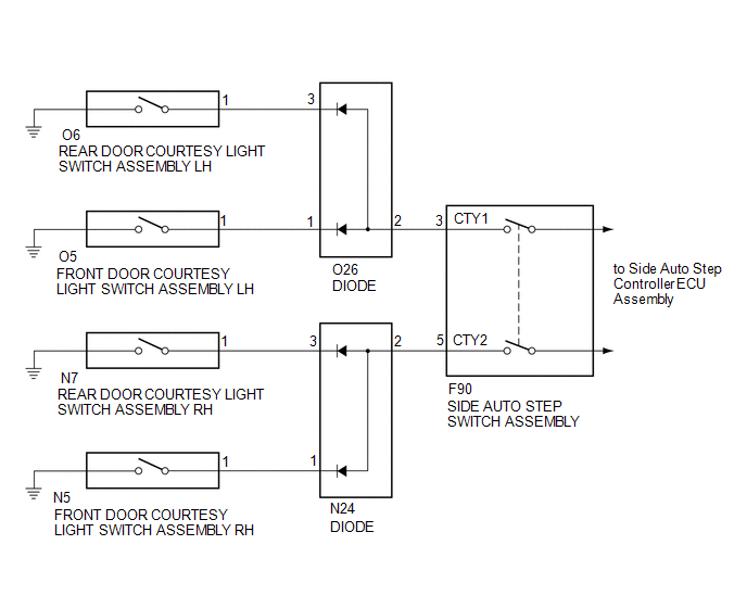 [FPWZ_2684]  Toyota 4Runner: Door Courtesy Switch Circuit - Automatic Running Board  System - Service Manual | 1990 Toyota 4runner Brake Light Wiring Diagram |  | Toyota 4Runner