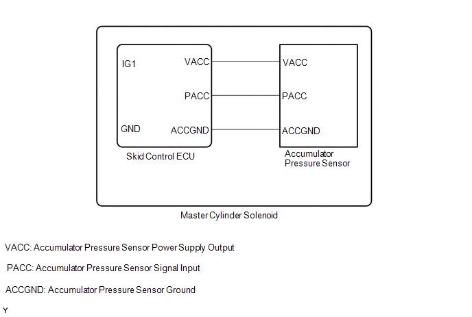 Toyota 4Runner: Pressure Sensor or Switch (C1254) - Vehicle