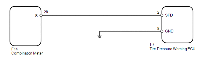 Toyota 4Runner: Vehicle Sd Signal Error (Test Mode DTC ... on 91 chrysler new yorker diagram, 91 honda civic diagram, 91 vw cabriolet diagram,