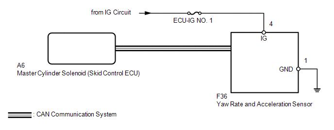 Toyota 4Runner: Acceleration Sensor Stuck Malfunction (C1232