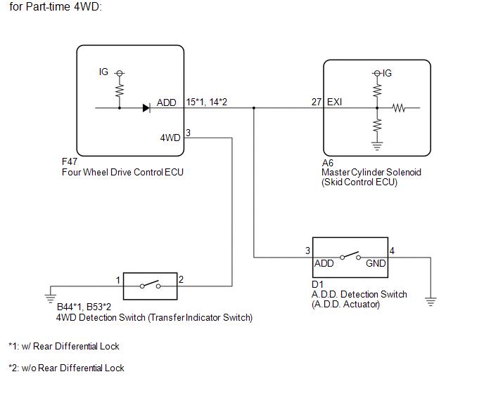 Toyota 4runner  Center Differential Lock Position Switch