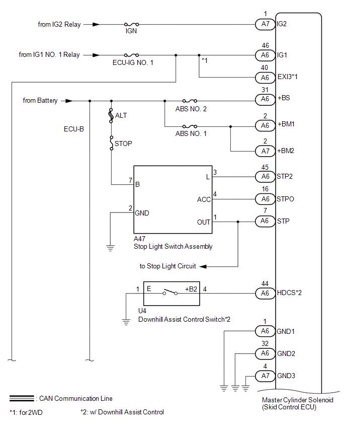 Toyota 4runner  System Diagram