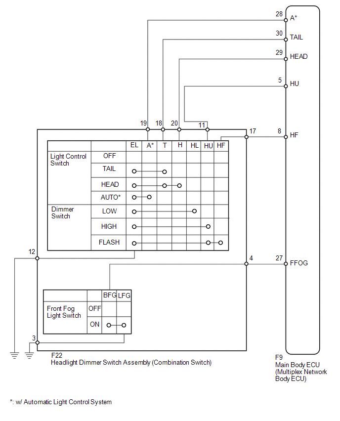 toyota 4runner headlight dimmer switch circuit  lighting
