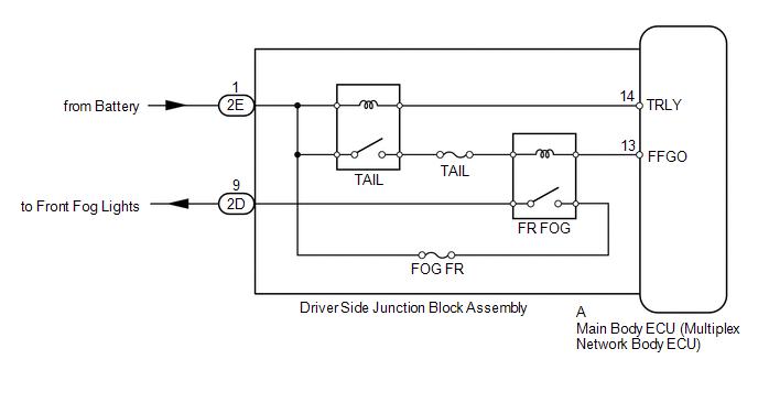 toyota 4runner front fog light circuit  lighting system
