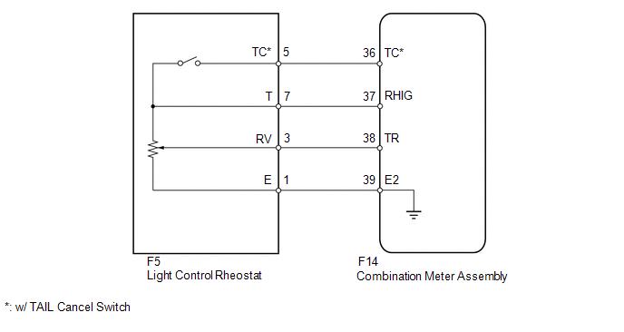 toyota 4runner: operating light control rheostat does not change light  brightness - meter / gauge system - service manual  toyota 4runner