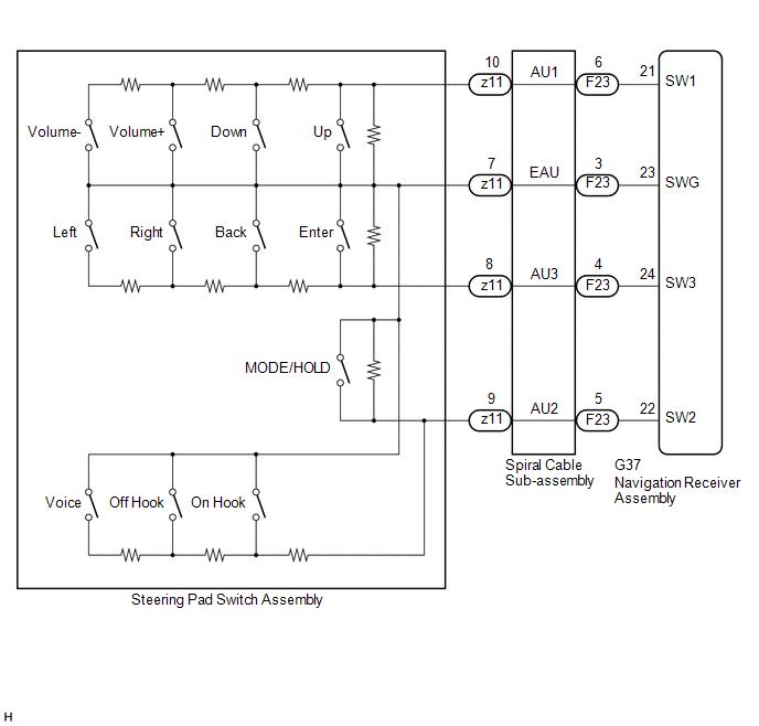Wiring Diagram Au3