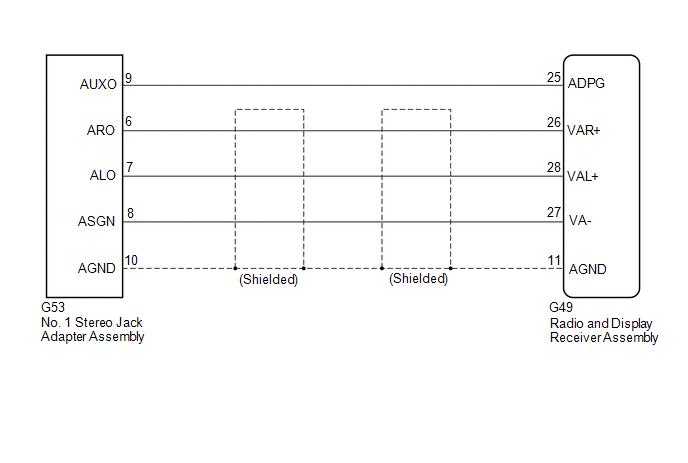 toyota 4runner sound signal circuit between radio receiver