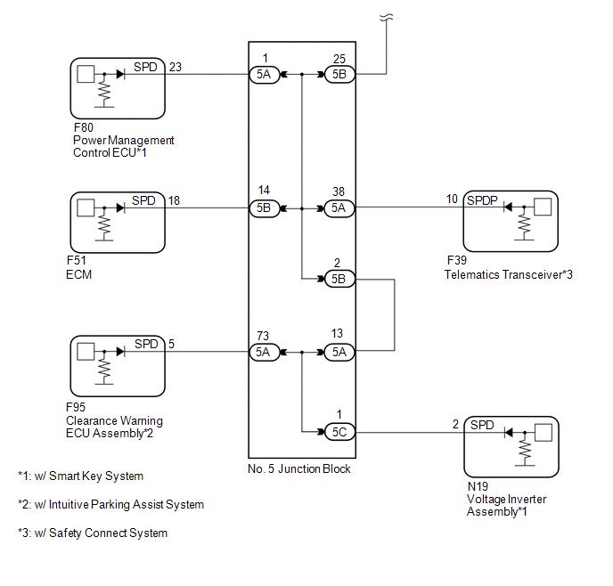 Toyota 4runner  Vehicle Speed Signal Circuit Between Radio Receiver And Combination Meter