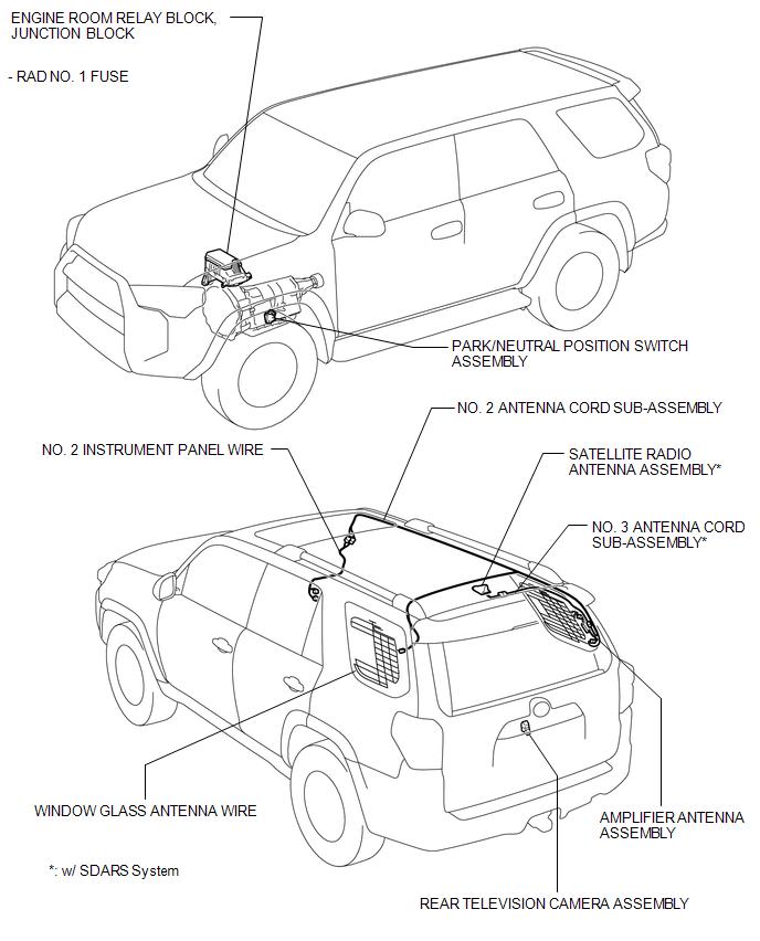 Toyota 4runner Parts Location